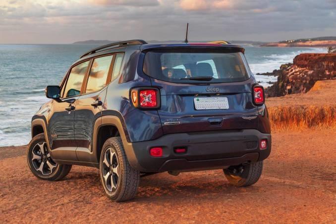 Consórcio do Jeep Renegade